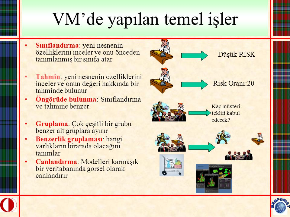 VM'de yapılan temel işler Sınıflandırma: yeni nesnenin özelliklerini inceler ve onu önceden tanımlanmış bir sınıfa atar Tahmin: yeni nesnenin özellikl