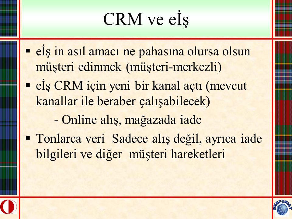 CRM ve eİş  eİş in asıl amacı ne pahasına olursa olsun müşteri edinmek (müşteri-merkezli)  eİş CRM için yeni bir kanal açtı (mevcut kanallar ile ber