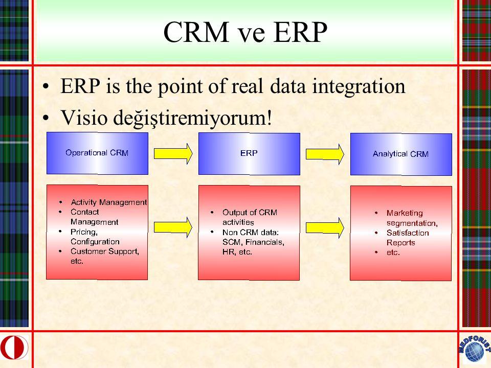 CRM ve ERP ERP is the point of real data integration Visio değiştiremiyorum!