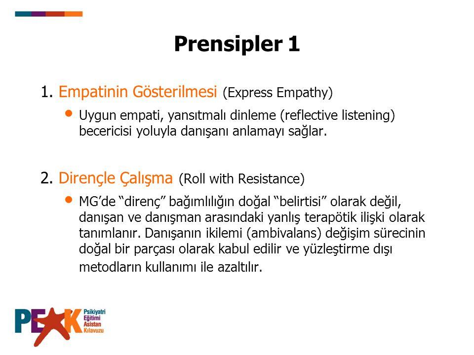 Prensipler 1 1. Empatinin Gösterilmesi (Express Empathy) Uygun empati, yansıtmalı dinleme (reflective listening) becericisi yoluyla danışanı anlamayı