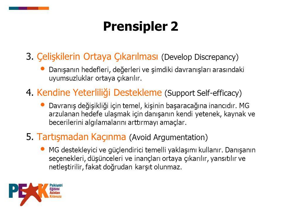 Prensipler 2 3. Çelişkilerin Ortaya Çıkarılması (Develop Discrepancy) Danışanın hedefleri, değerleri ve şimdiki davranışları arasındaki uyumsuzluklar
