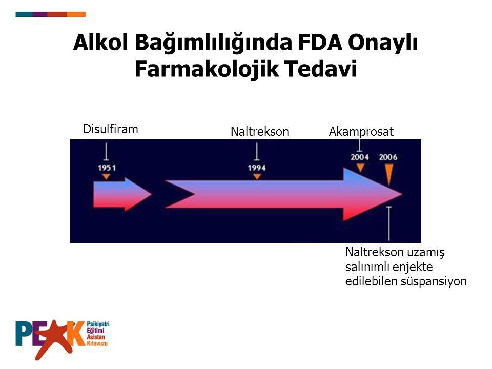 Alkol Bağımlılığında FDA Onaylı Farmakolojik Tedavi Naltrekson Disulfiram Akamprosat Naltrekson uzamış salınımlı enjekte edilebilen süspansiyon