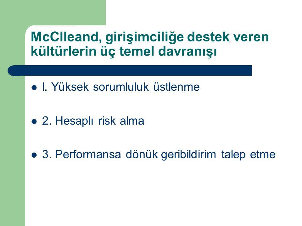 McClleand, girişimciliğe destek veren kültürlerin üç temel davranışı l. Yüksek sorumluluk üstlenme 2. Hesaplı risk alma 3. Performansa dönük geribildi