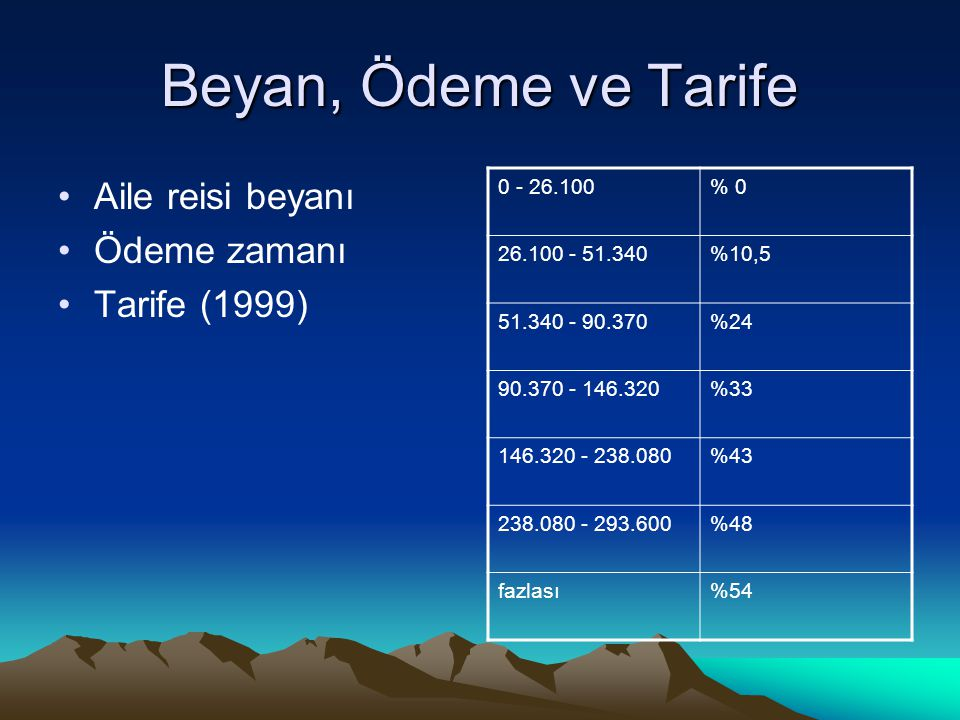 Beyan, Ödeme ve Tarife Aile reisi beyanı Ödeme zamanı Tarife (1999) 0 - 26.100% 0 26.100 - 51.340%10,5 51.340 - 90.370%24 90.370 - 146.320%33 146.320