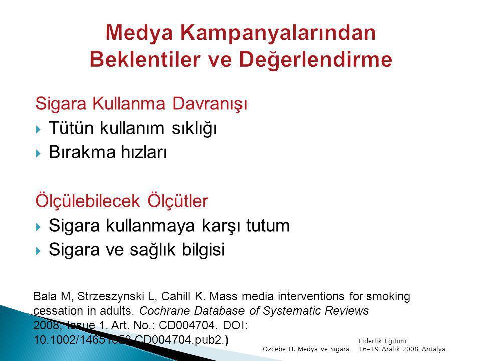 Sigara Kullanma Davranışı  Tütün kullanım sıklığı  Bırakma hızları Ölçülebilecek Ölçütler  Sigara kullanmaya karşı tutum  Sigara ve sağlık bilgisi