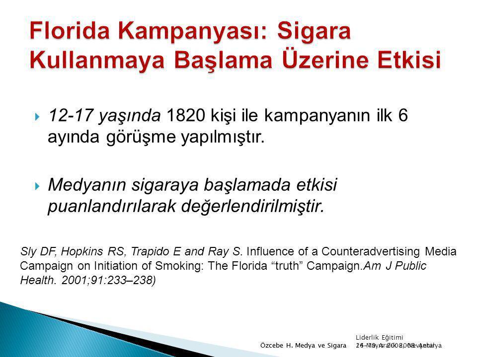  12-17 yaşında 1820 kişi ile kampanyanın ilk 6 ayında görüşme yapılmıştır.  Medyanın sigaraya başlamada etkisi puanlandırılarak değerlendirilmiştir.