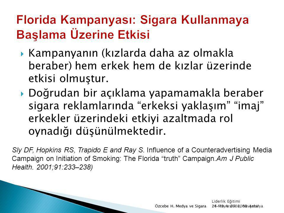  Kampanyanın (kızlarda daha az olmakla beraber) hem erkek hem de kızlar üzerinde etkisi olmuştur.  Doğrudan bir açıklama yapamamakla beraber sigara