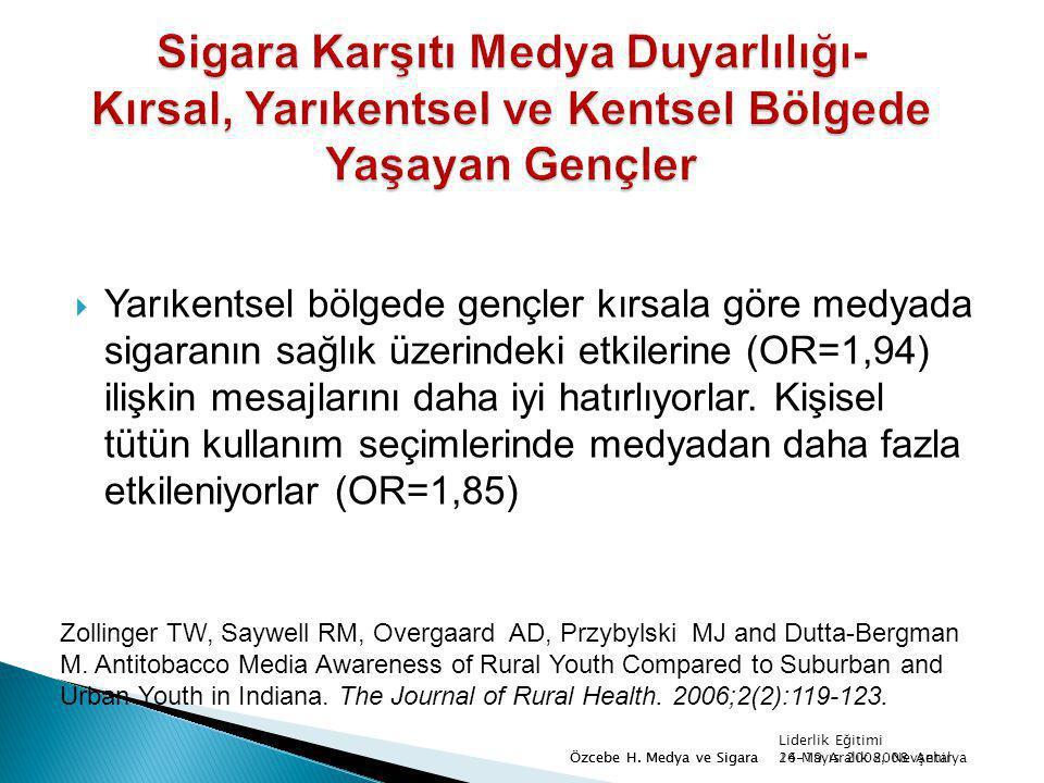  Yarıkentsel bölgede gençler kırsala göre medyada sigaranın sağlık üzerindeki etkilerine (OR=1,94) ilişkin mesajlarını daha iyi hatırlıyorlar. Kişise