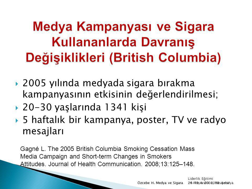  2005 yılında medyada sigara bırakma kampanyasının etkisinin değerlendirilmesi;  20-30 yaşlarında 1341 kişi  5 haftalık bir kampanya, poster, TV ve