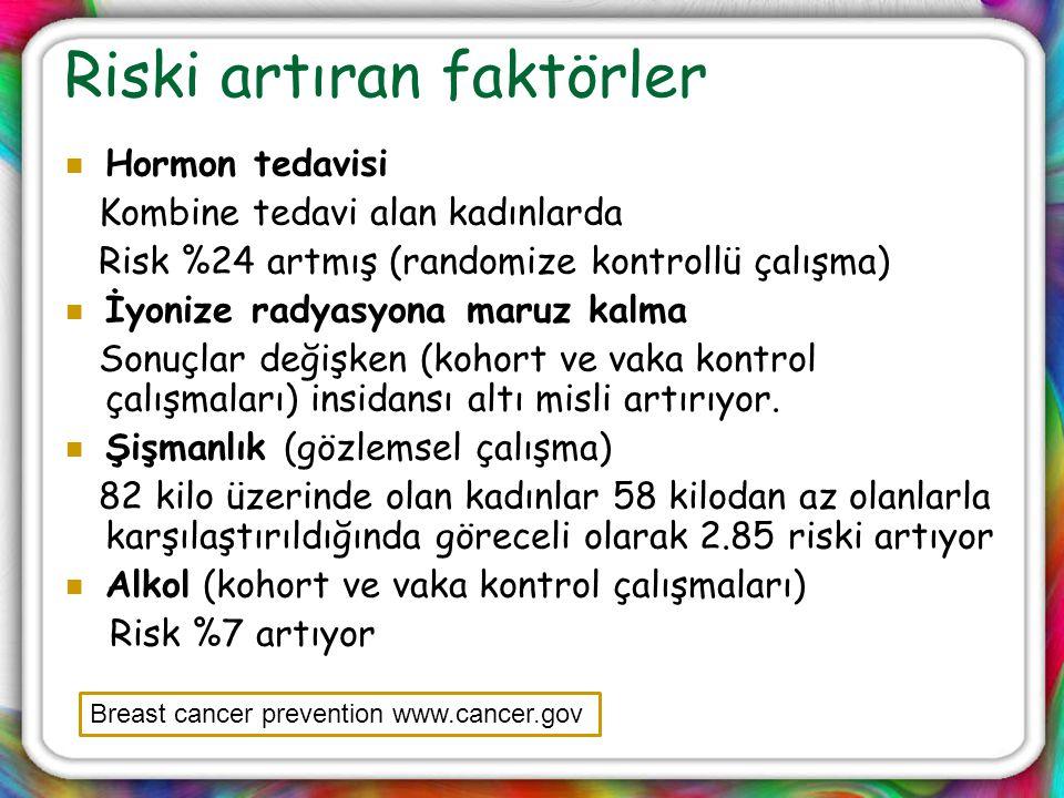 Riski artıran faktörler Hormon tedavisi Kombine tedavi alan kadınlarda Risk %24 artmış (randomize kontrollü çalışma) İyonize radyasyona maruz kalma So