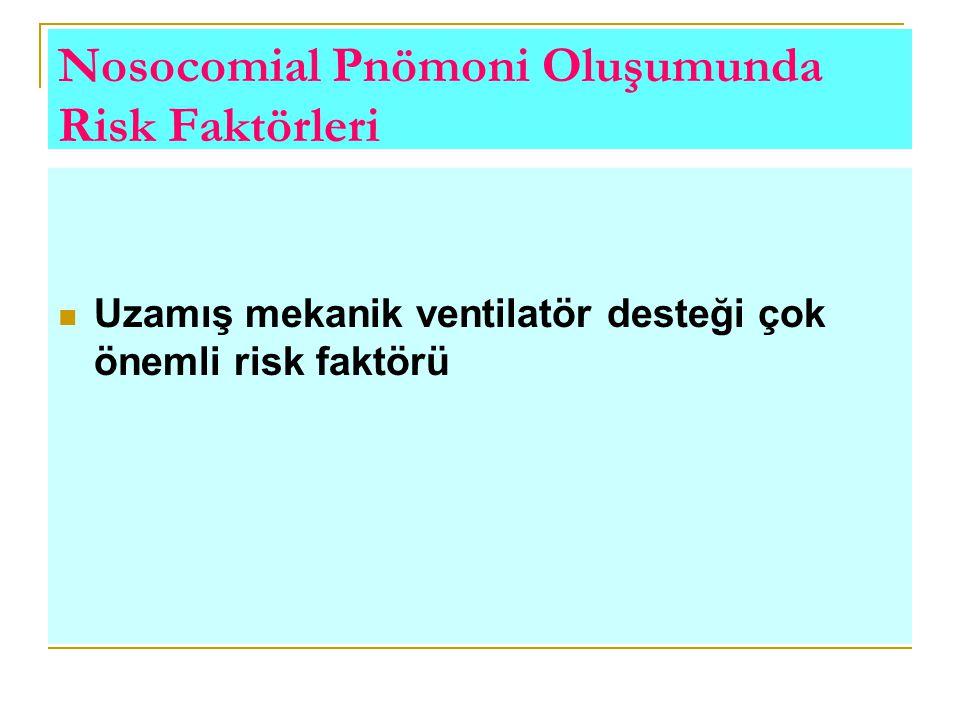 Nosocomial Pnömoni Oluşumunda Risk Faktörleri Uzamış mekanik ventilatör desteği çok önemli risk faktörü