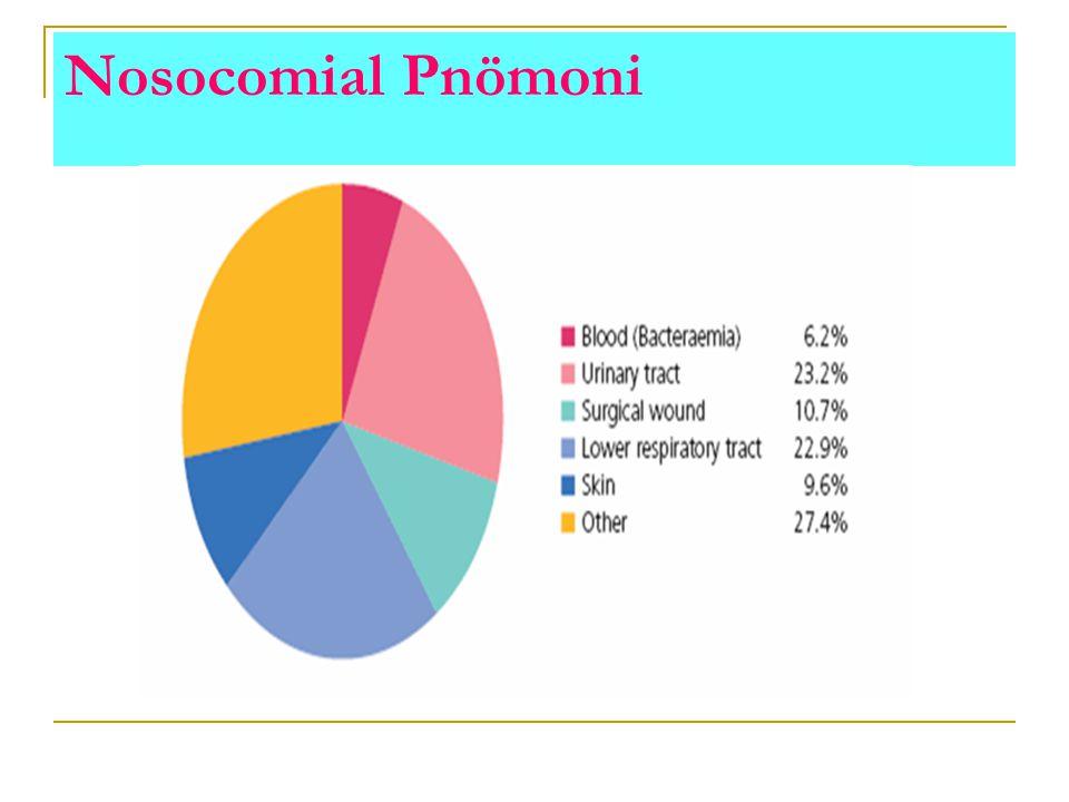 Nosocomial Pnömoni