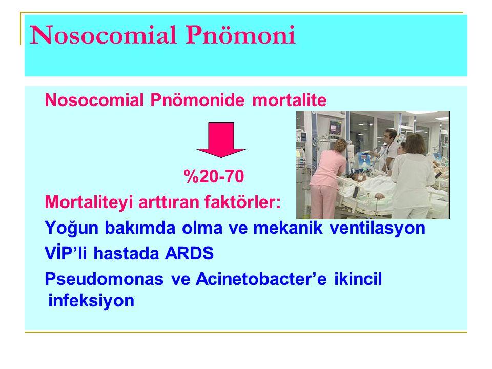Nosocomial Pnömoni Nosocomial Pnömonide mortalite %20-70 Mortaliteyi arttıran faktörler: Yoğun bakımda olma ve mekanik ventilasyon VİP'li hastada ARDS