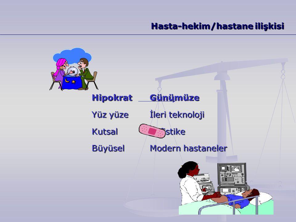 Hasta-hekim/hastane ilişkisi Hipokrat Günümüze Yüz yüzeİleri teknoloji KutsalSofistike BüyüselModern hastaneler