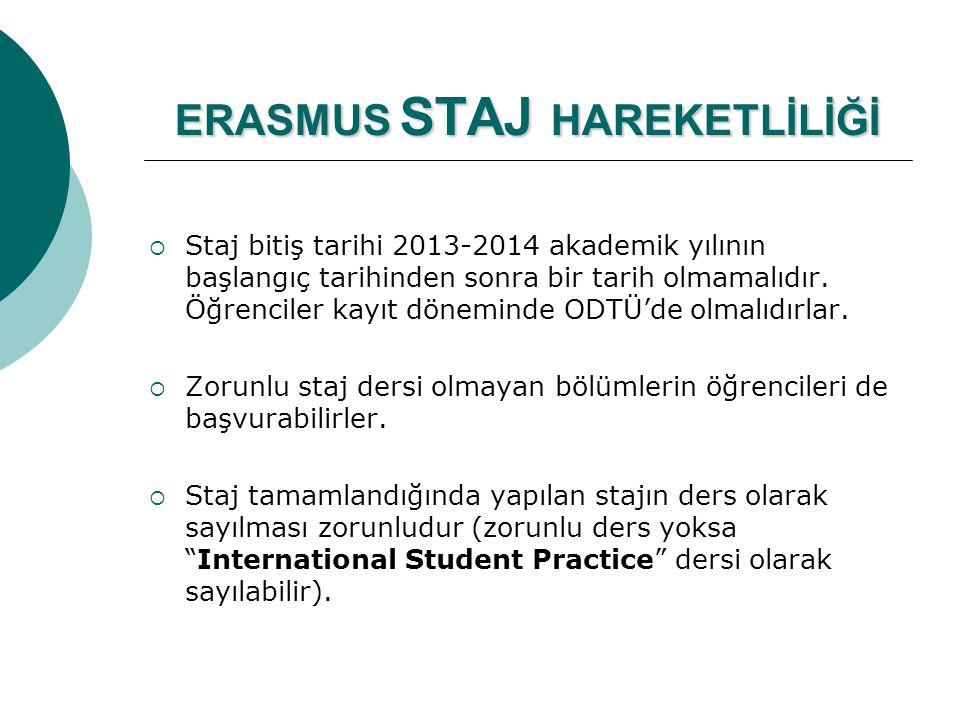 ERASMUS STAJ HAREKETLİLİĞİ  Staj bitiş tarihi 2013-2014 akademik yılının başlangıç tarihinden sonra bir tarih olmamalıdır. Öğrenciler kayıt döneminde