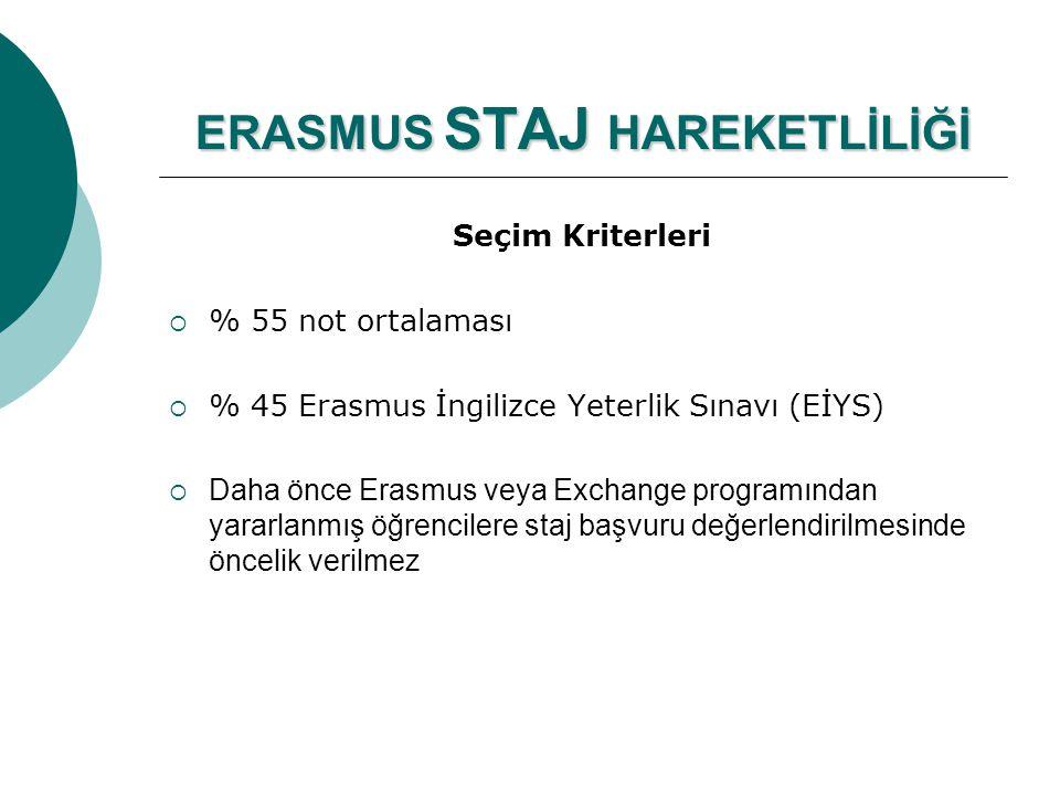 ERASMUS STAJ HAREKETLİLİĞİ Seçim Kriterleri  % 55 not ortalaması  % 45 Erasmus İngilizce Yeterlik Sınavı (EİYS)  Daha önce Erasmus veya Exchange pr