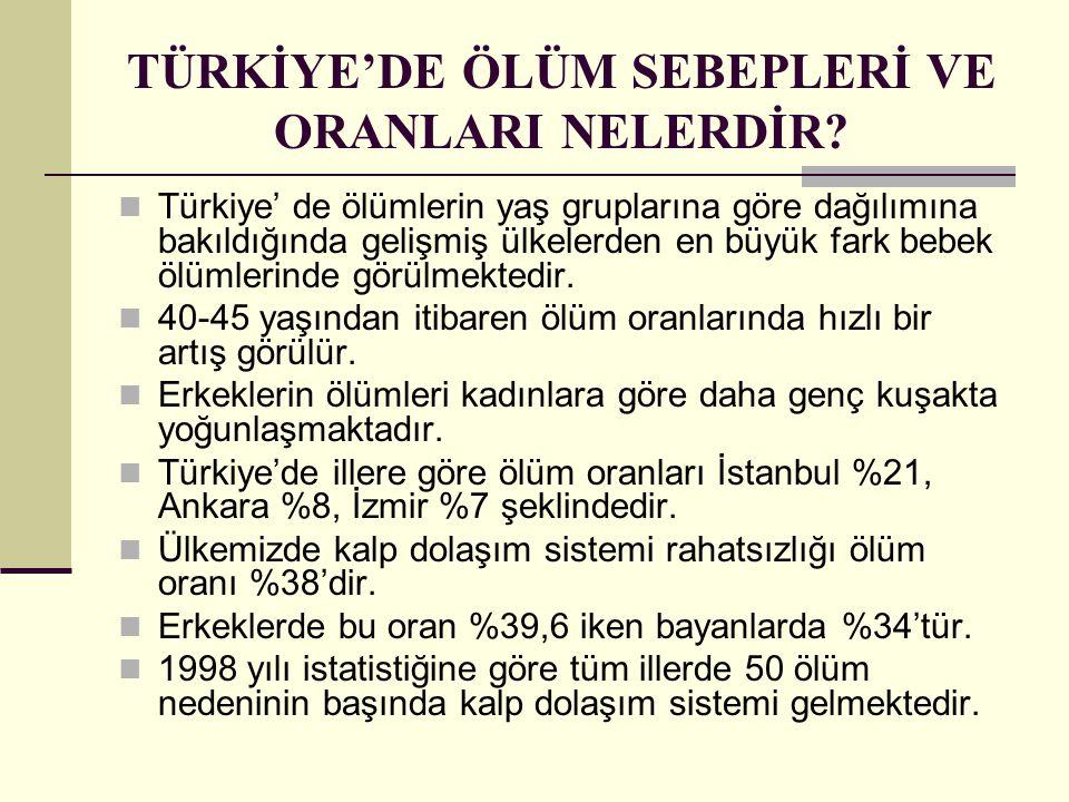TÜRKİYE'DE ÖLÜM SEBEPLERİ VE ORANLARI NELERDİR? Türkiye' de ölümlerin yaş gruplarına göre dağılımına bakıldığında gelişmiş ülkelerden en büyük fark be
