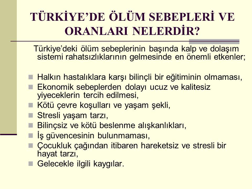 TÜRKİYE'DE ÖLÜM SEBEPLERİ VE ORANLARI NELERDİR? Türkiye'deki ölüm sebeplerinin başında kalp ve dolaşım sistemi rahatsızlıklarının gelmesinde en önemli