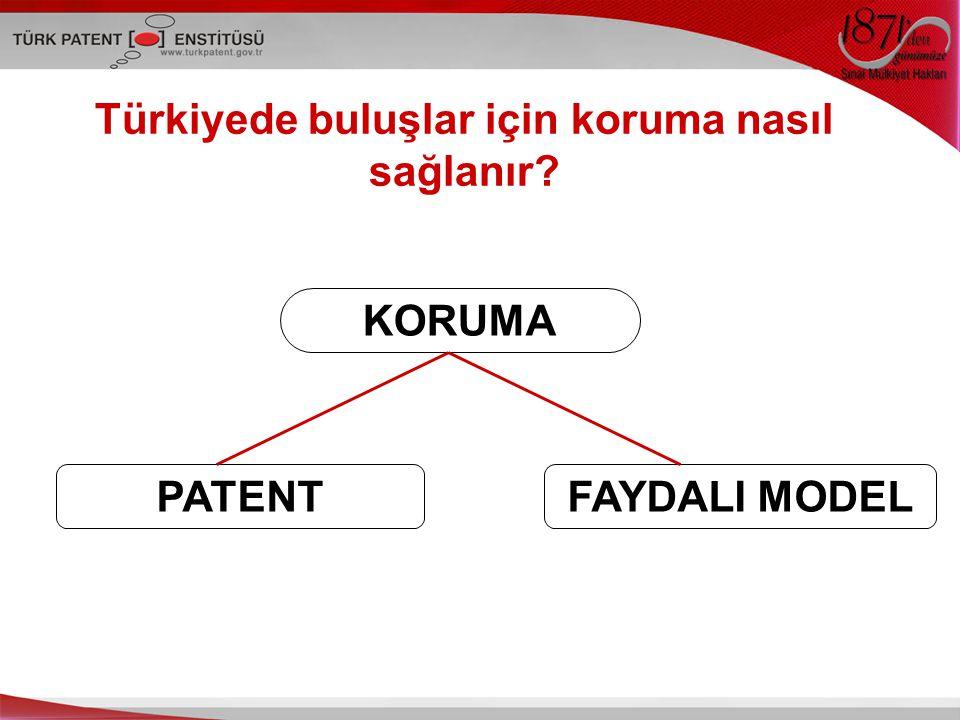 KORUMA FAYDALI MODELPATENT Türkiyede buluşlar için koruma nasıl sağlanır?