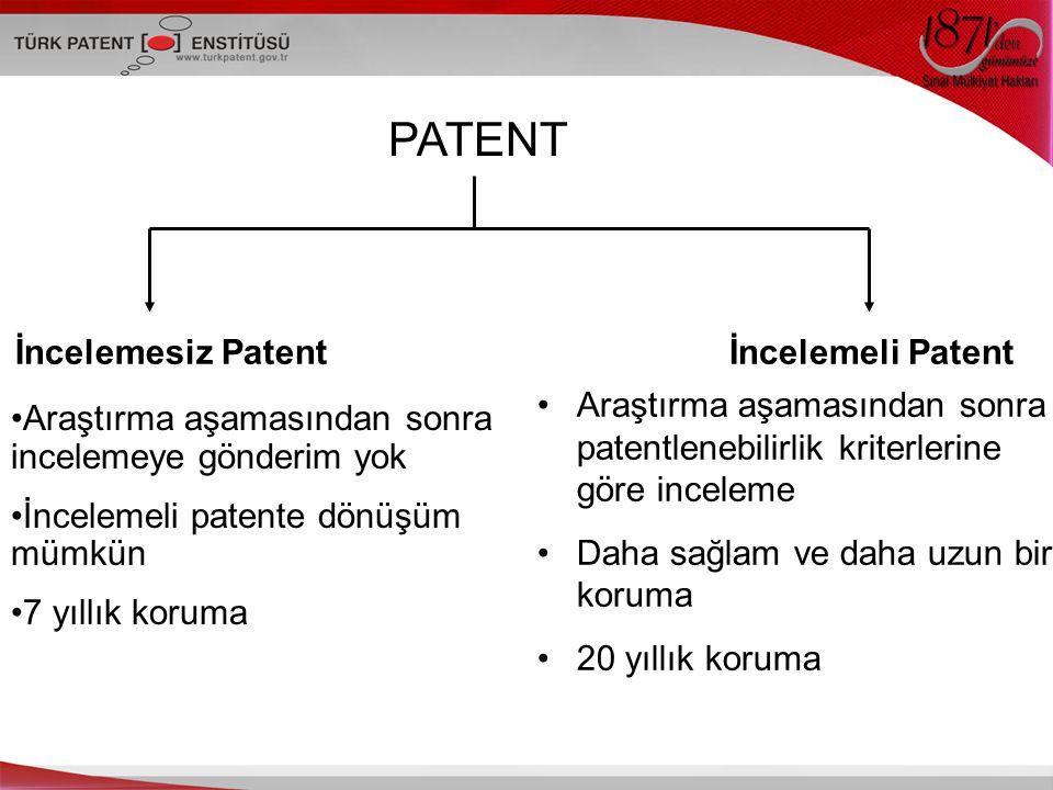 İncelemesiz Patentİncelemeli Patent PATENT Araştırma aşamasından sonra incelemeye gönderim yok İncelemeli patente dönüşüm mümkün 7 yıllık koruma Araştırma aşamasından sonra patentlenebilirlik kriterlerine göre inceleme Daha sağlam ve daha uzun bir koruma 20 yıllık koruma