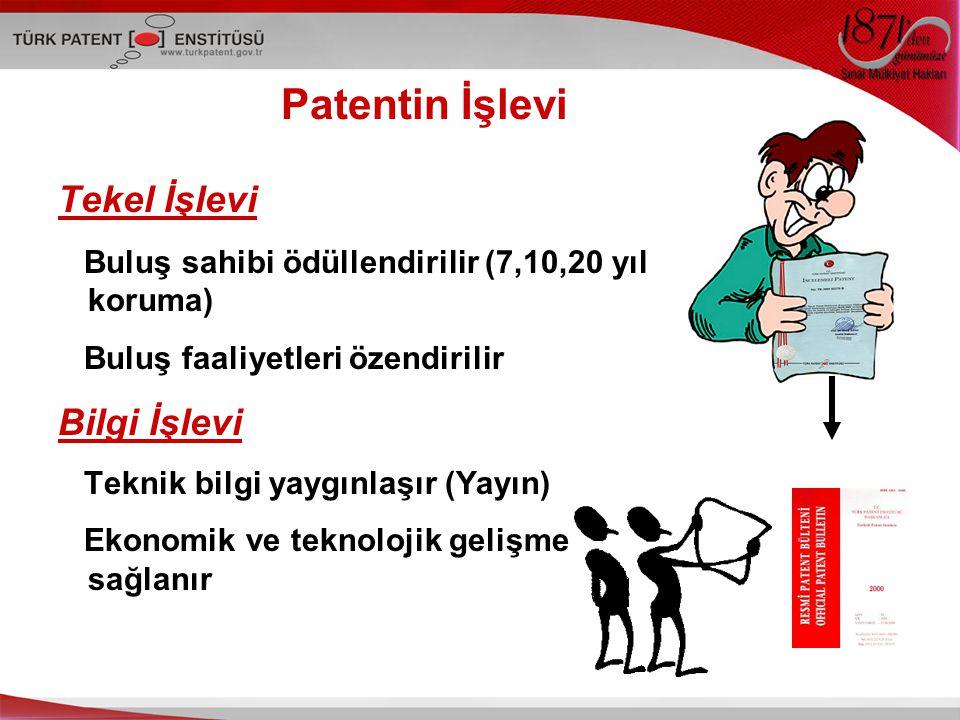 Patentin İşlevi Tekel İşlevi Buluş sahibi ödüllendirilir (7,10,20 yıl koruma) Buluş faaliyetleri özendirilir Bilgi İşlevi Teknik bilgi yaygınlaşır (Yayın) Ekonomik ve teknolojik gelişme sağlanır