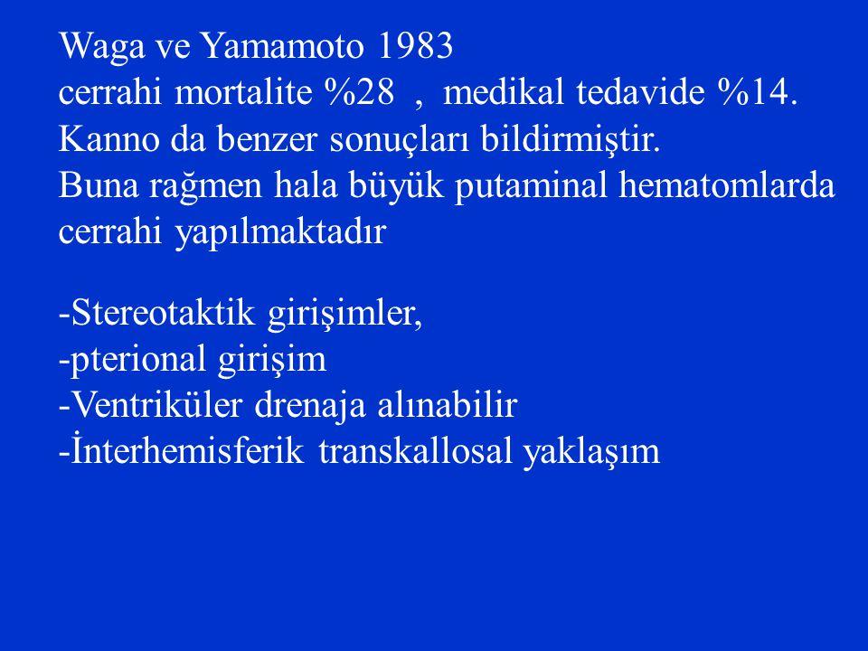 Waga ve Yamamoto 1983 cerrahi mortalite %28, medikal tedavide %14. Kanno da benzer sonuçları bildirmiştir. Buna rağmen hala büyük putaminal hematomlar