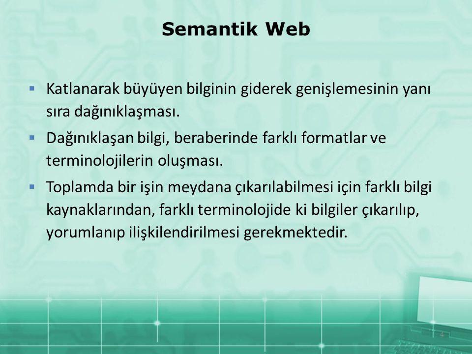 4 Semantik Web  Katlanarak büyüyen bilginin giderek genişlemesinin yanı sıra dağınıklaşması.