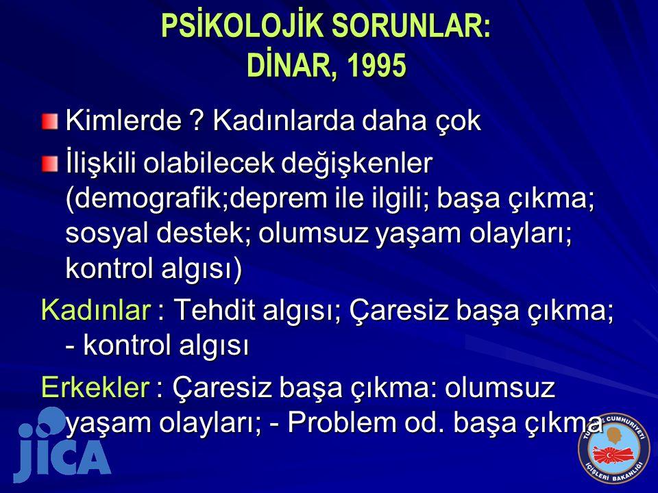 PSİKOLOJİK SORUNLAR: DİNAR, 1995 Kimlerde .