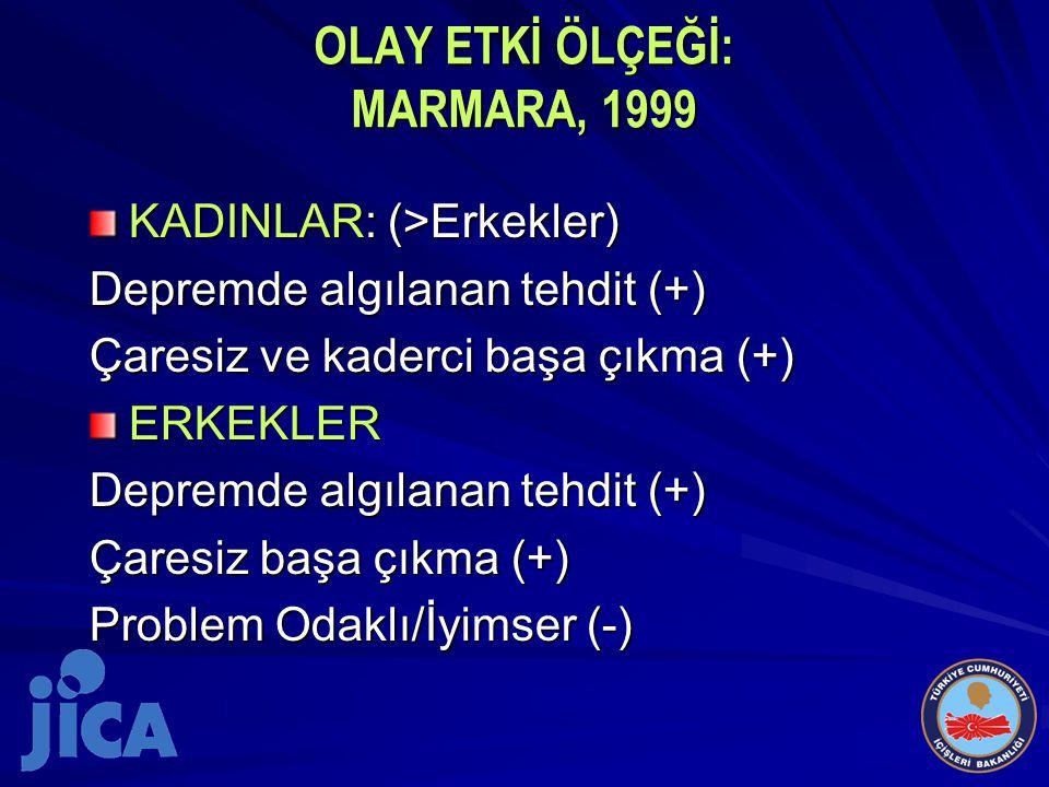 OLAY ETKİ ÖLÇEĞİ: MARMARA, 1999 KADINLAR: (>Erkekler) Depremde algılanan tehdit (+) Çaresiz ve kaderci başa çıkma (+) ERKEKLER Depremde algılanan tehdit (+) Çaresiz başa çıkma (+) Problem Odaklı/İyimser (-)