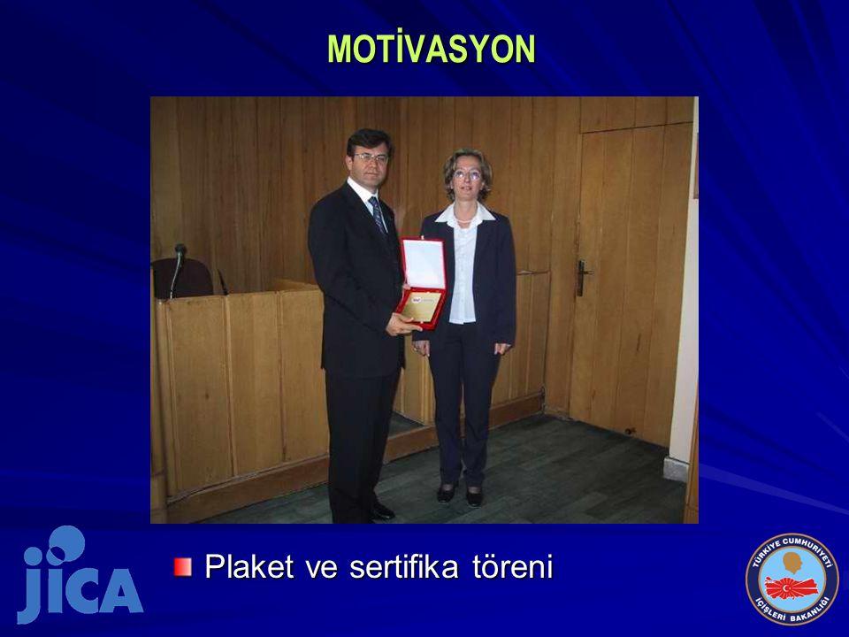 MOTİVASYON Plaket ve sertifika töreni
