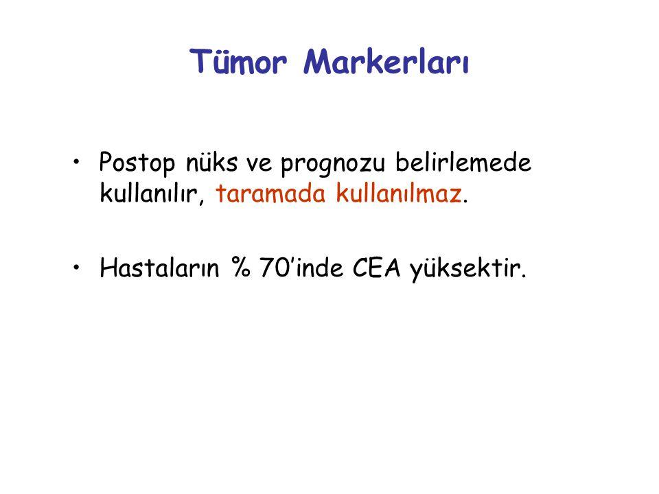 Tümor Markerları Postop nüks ve prognozu belirlemede kullanılır, taramada kullanılmaz. Hastaların % 70'inde CEA yüksektir.