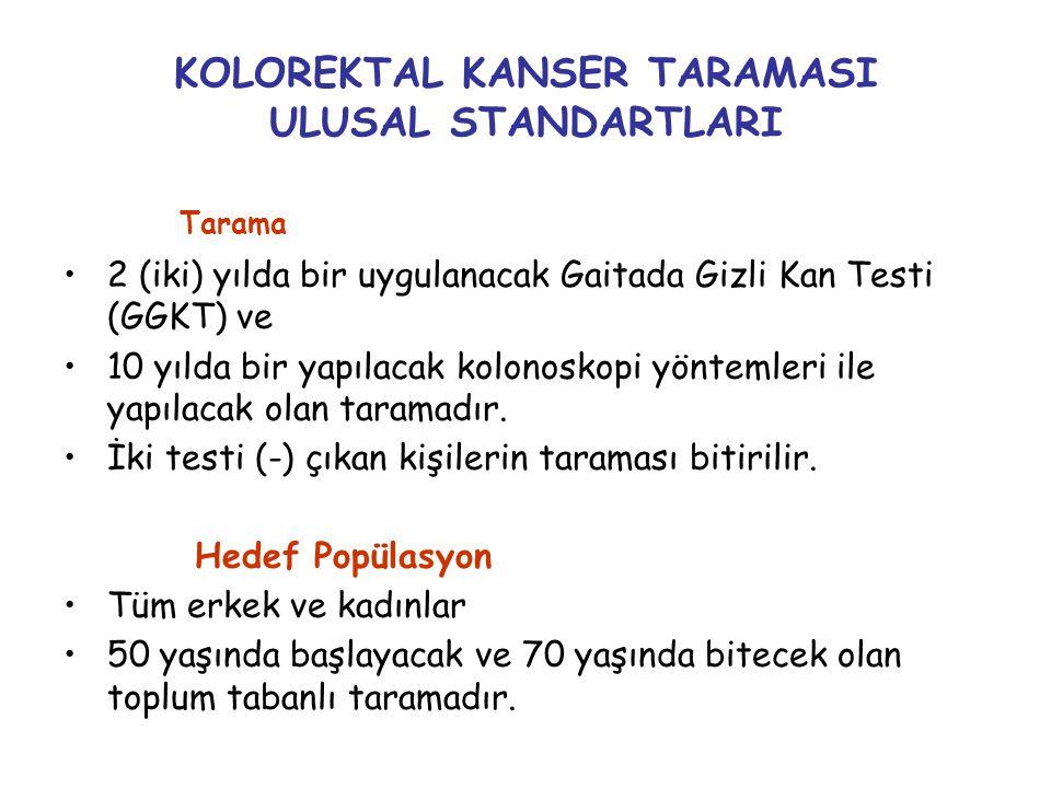 KOLOREKTAL KANSER TARAMASI ULUSAL STANDARTLARI Tarama 2 (iki) yılda bir uygulanacak Gaitada Gizli Kan Testi (GGKT) ve 10 yılda bir yapılacak kolonosko