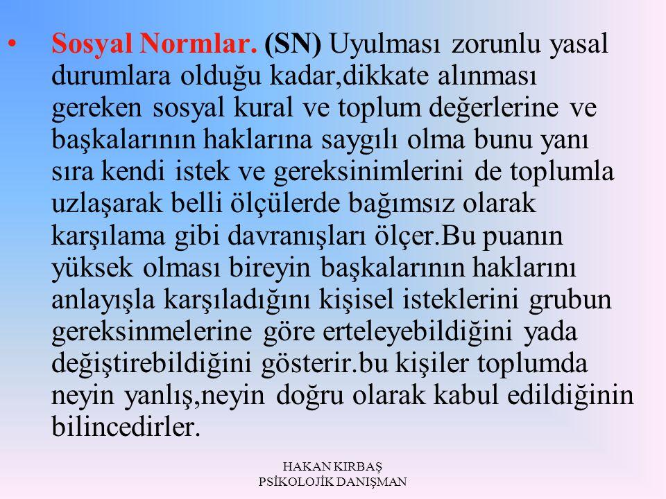 HAKAN KIRBAŞ PSİKOLOJİK DANIŞMAN Sosyal Normlar.