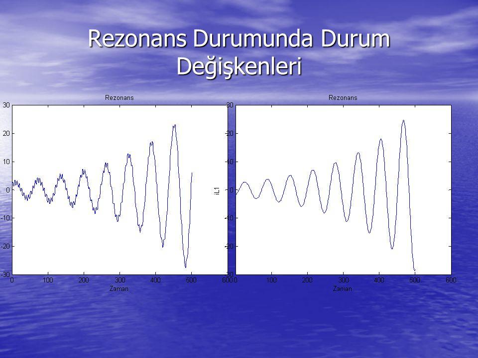 Rezonans Durumunda Durum Değişkenleri