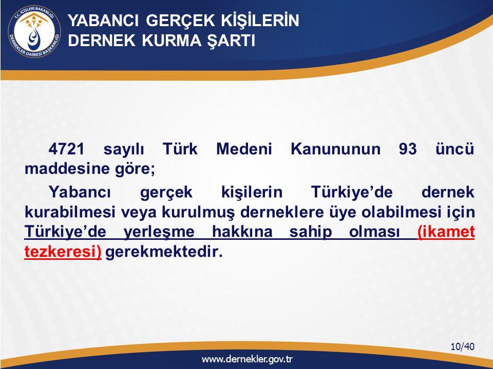 Yabancı STK'lara verilen izin türleri: Temsilcilik veya şube açma izni, Doğrudan faaliyette bulunma izni, Türkiye'deki bir kurum veya STK ile işbirliğinde bulunma izni, Dernek veya üst kuruluş kurucusu olma izni, Kurulmuş dernek veya üst kuruluşlara üye olma izni.