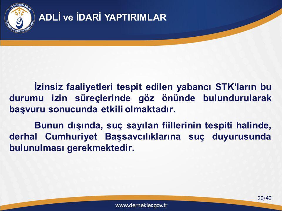 Yabancı STK'larca İçişleri Bakanlığına yapılan Türkiye'de faaliyette bulunma izin başvurularının sonuçlanma süreleri nelerdir.