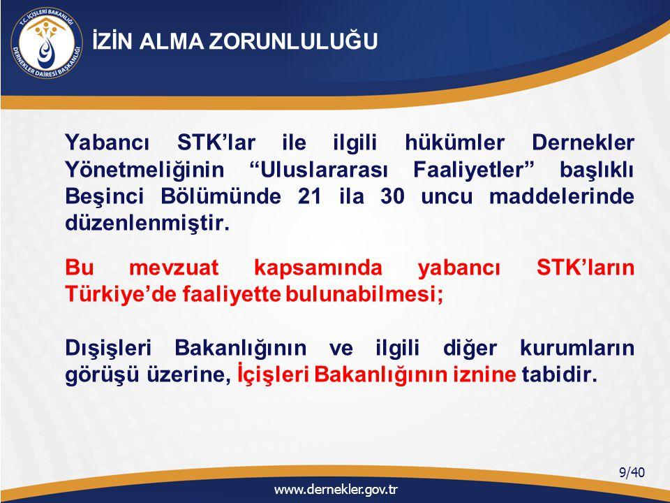 4721 sayılı Türk Medeni Kanununun 93 üncü maddesine göre; Yabancı gerçek kişilerin Türkiye'de dernek kurabilmesi veya kurulmuş derneklere üye olabilmesi için Türkiye'de yerleşme hakkına sahip olması (ikamet tezkeresi) gerekmektedir.