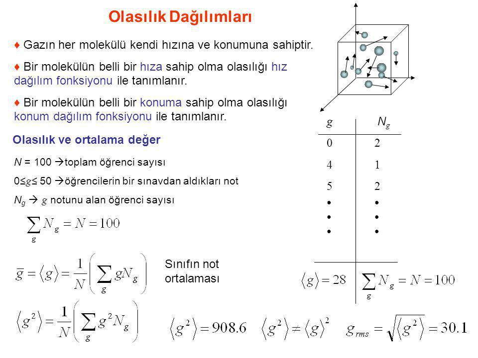 P g  Rasgele seçilen bir öğrencinin herhangi bir notu alma olasılığı Örneğin g =38 için N g =6 olsun Bir öğrencinin notunun herhangi bir aralıkta olma olasılığı g