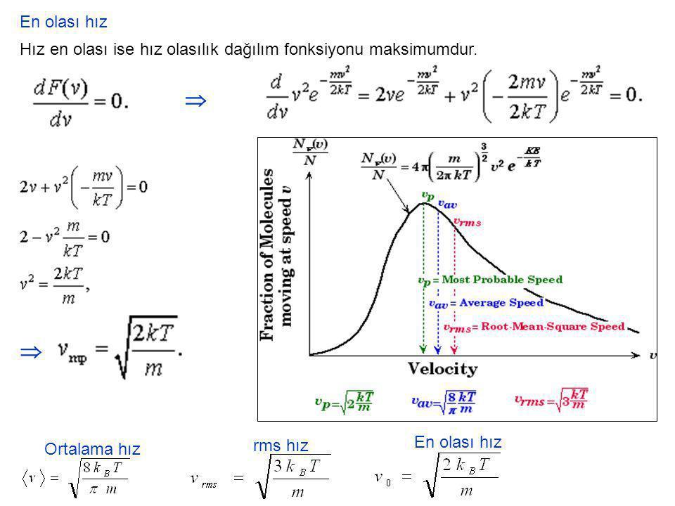 En olası hız Hız en olası ise hız olasılık dağılım fonksiyonu maksimumdur.   En olası hız rms hız Ortalama hız