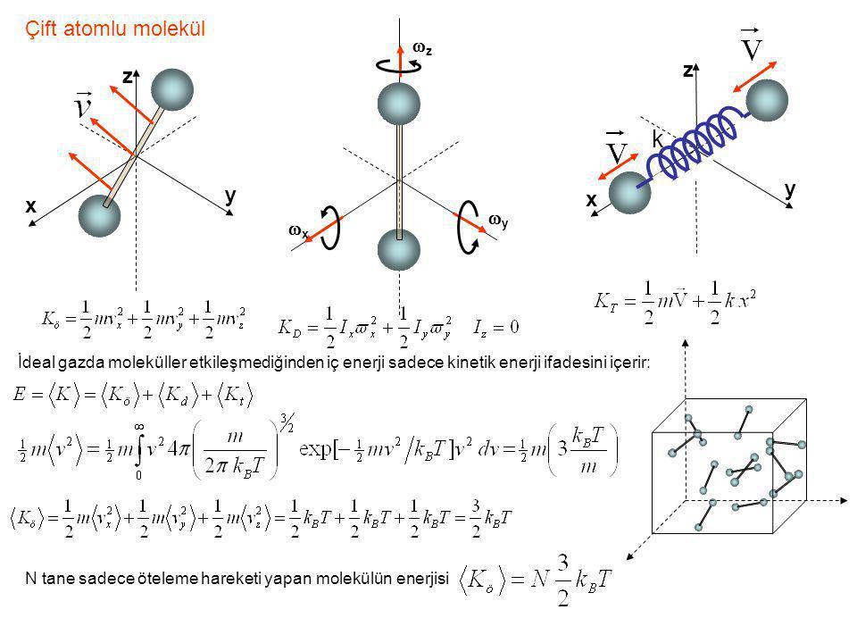 Çift atomlu molekül xx yy zz x y z x y z k İdeal gazda moleküller etkileşmediğinden iç enerji sadece kinetik enerji ifadesini içerir: N tane sad