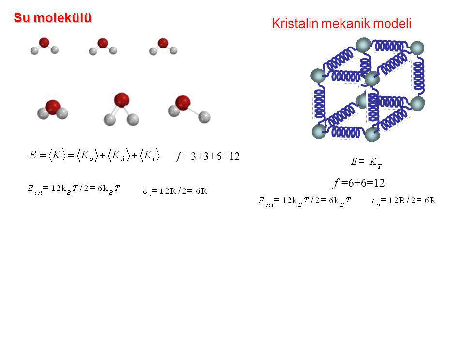 Su molekülü Kristalin mekanik modeli f =3+3+6=12 f =6+6=12