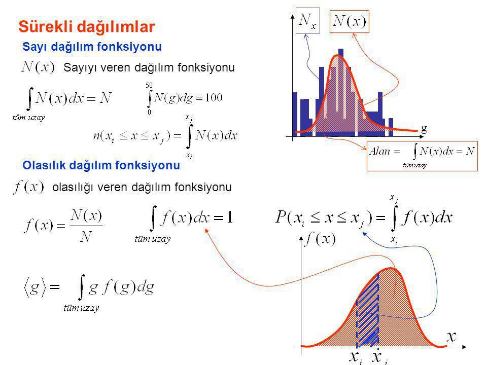 Gazların Hız Dağılımı Sayıyı veren hız dağılım fonksiyonu: hızı arasındaki moleküllerin sayısını verir.