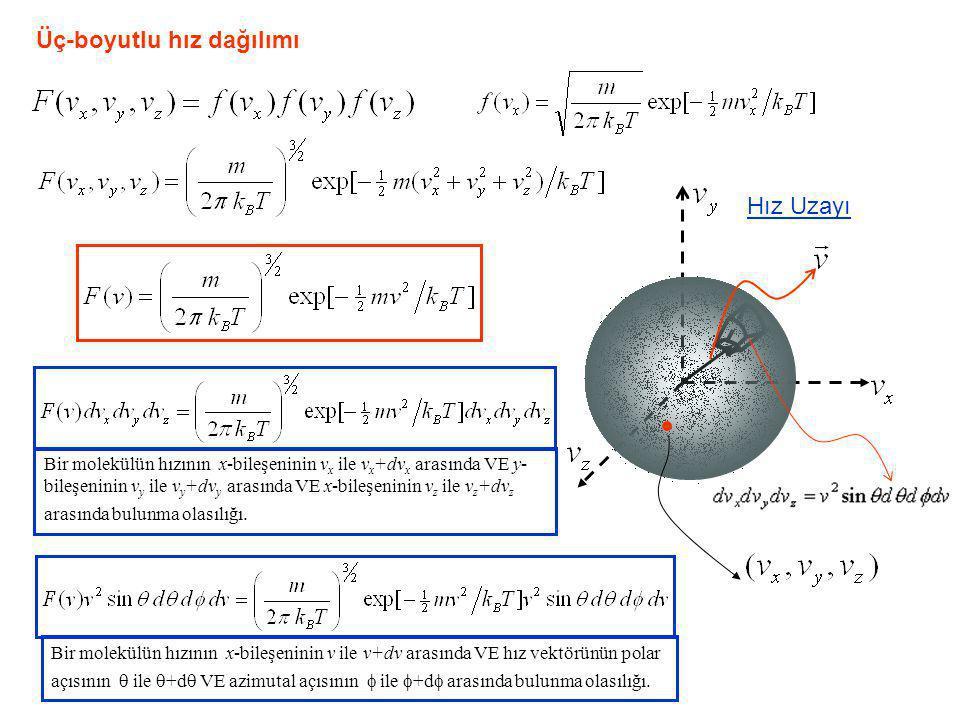 Üç-boyutlu hız dağılımı Bir molekülün hızının x-bileşeninin v x ile v x +dv x arasında VE y- bileşeninin v y ile v y +dv y arasında VE x-bileşeninin v