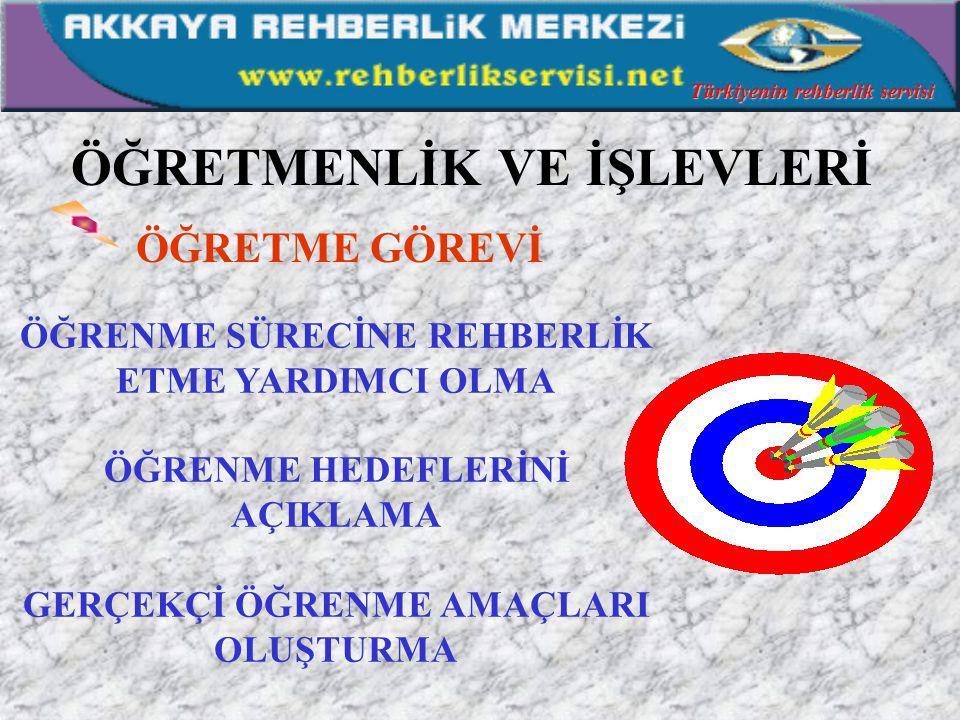 ŞİVESİ DÜZGÜN VE KİBAR BİR ÖĞRETMEN GÜZEL VE ETKİLİ KONUŞMA (DİKSİYON) Türkiyenin rehberlik servisi Şükrü AKKAYA