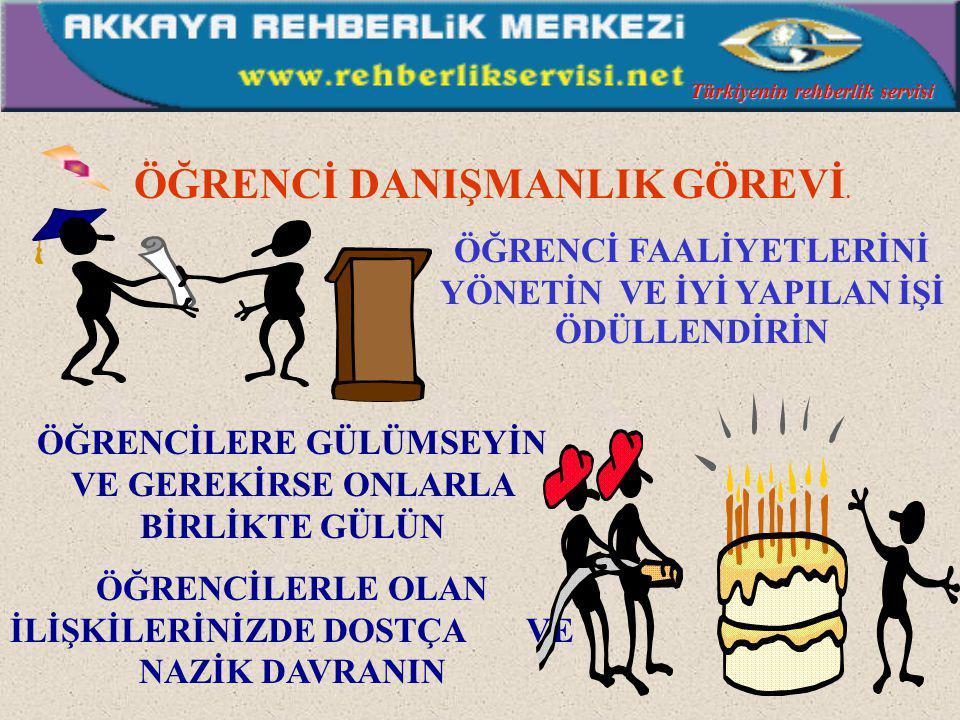 MESLEKİ / KONU ALANI UZMANLIK GÖREVİ YAŞAM BOYU ÖĞRENMEYE KATILMA MESLEKİ YENİLİKLERE AYAK UYDURMA GELİŞMELERİ YAKINDAN TAKİP ETME YAŞANILAN ANIN ÖTESİNE GEÇME GELİŞEN TEKNOLOJİ Türkiyenin rehberlik servisi