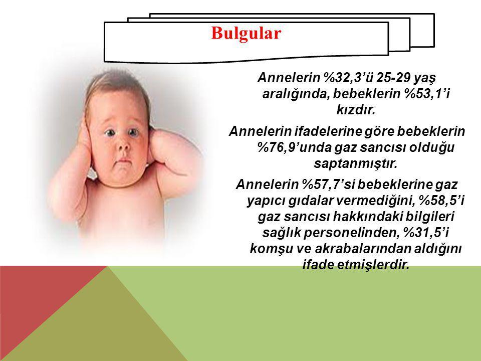 Annelerin %32,3'ü 25-29 yaş aralığında, bebeklerin %53,1'i kızdır. Annelerin ifadelerine göre bebeklerin %76,9'unda gaz sancısı olduğu saptanmıştır. A