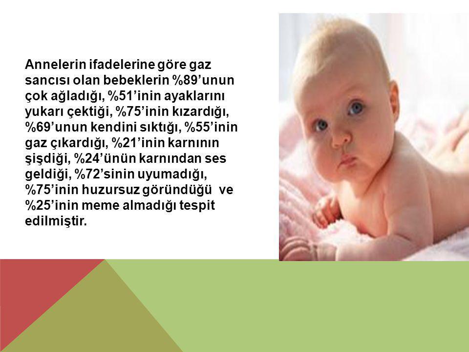 Annelerin ifadelerine göre gaz sancısı olan bebeklerin %89'unun çok ağladığı, %51'inin ayaklarını yukarı çektiği, %75'inin kızardığı, %69'unun kendini