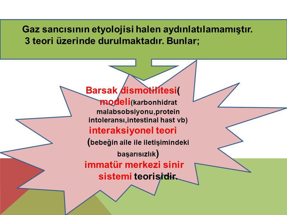 Barsak dismotilitesi( modeli (karbonhidrat malabsobsiyonu,protein intoleransı,intestinal hast vb) interaksiyonel teori ( bebeğin aile ile iletişiminde