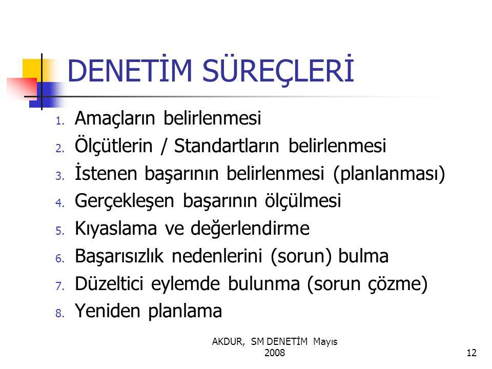 AKDUR, SM DENETİM Mayıs 200812 DENETİM SÜREÇLERİ 1.