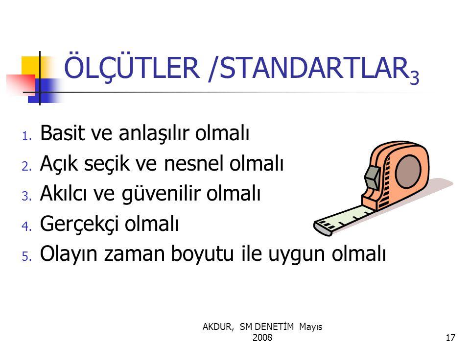 AKDUR, SM DENETİM Mayıs 200817 ÖLÇÜTLER /STANDARTLAR 3 1.